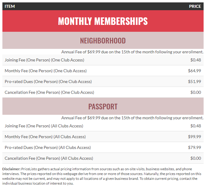 Prices of New York Sports Club