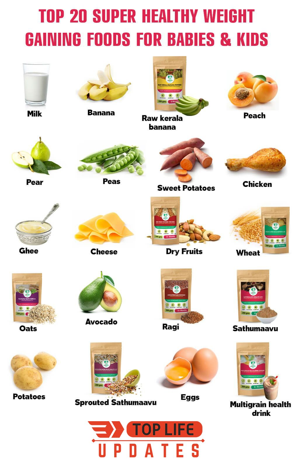 Some Tips to Increase Your Calorie Intake 1