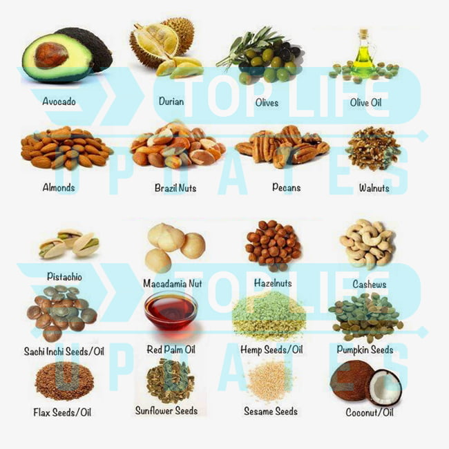Some Tips to Increase Your Calorie Intake